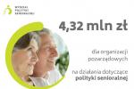 Ponad 4 mln złotych przeznaczonych na działania dla seniorów